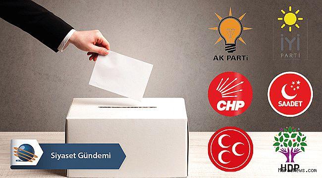 Türkiye seçim atmosferinde!