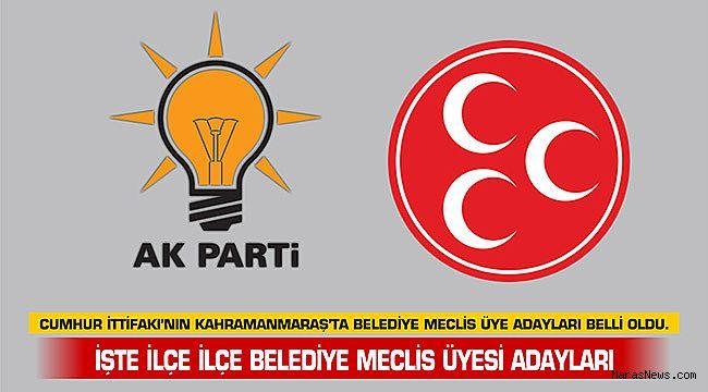 İşte Cumhur İttifakı'nın İlçe İlçe Belediye meclis adayları