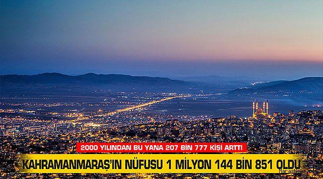 Kahramanmaraş'ın nüfusu 1 milyon 144 bin 851 oldu