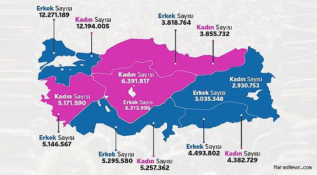 Son altı ayda 594 bin 681 çocuk doğdu