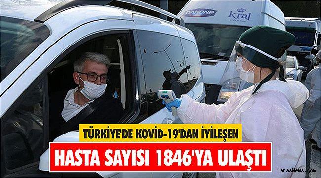 Türkiye'de Kovid-19'dan iyileşen hasta sayısı 1846'ya ulaştı