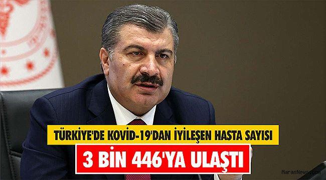 Türkiye'de Kovid-19'dan iyileşen hasta sayısı 3 bin 446'ya ulaştı
