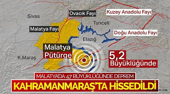 Malatya'da 4.7 büyüklüğünde deprem Kahramanmaraş'ta hissedildi